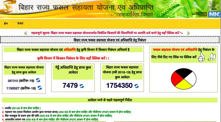 बिहार राज्य फसल सहायता योजना (खरीफ-2019) ऑनलाइन आवेदन | एप्लीकेशन फॉर्म